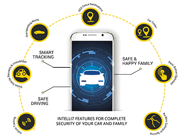 Trak N Tell Intelli7 – GPS Car Tracking Device | Car Safety System